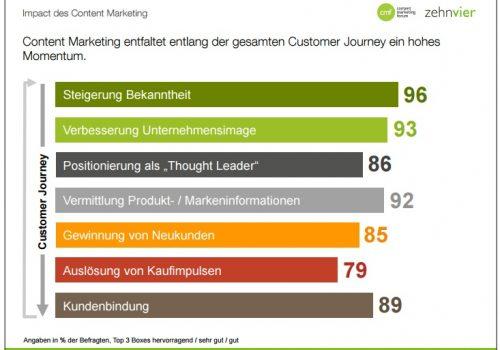 Corporate Publishing Definition Mediapunk.org
